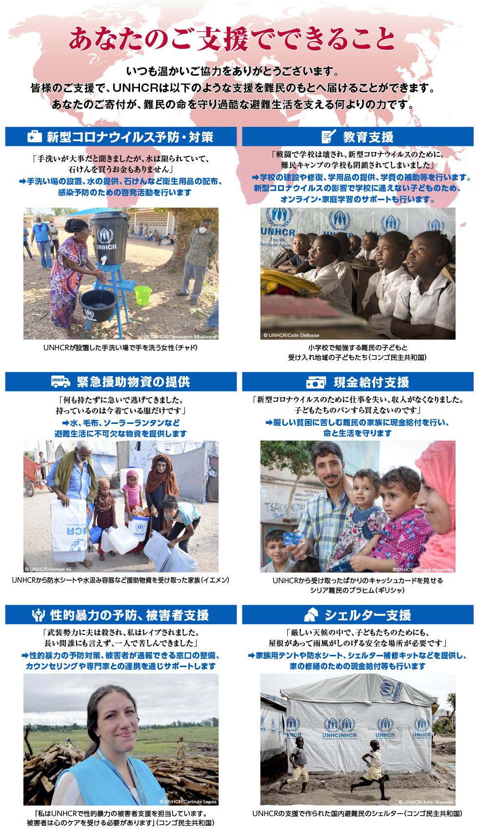 あなたのご支援でできること いつも温かいご協力をありがとうございます。皆様のご支援で、UNHCR は以下のような支援を難民のもとへ届けることができます。あなたのご寄付が、難民の命を守り過酷な避難生活を支える何よりの力です。 新型コロナウイルス予防・対策 教育支援 緊急援助物資の提供 現金給付支援 性的暴力の予防、被害者支援 シェルター支援