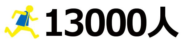 1万3000人