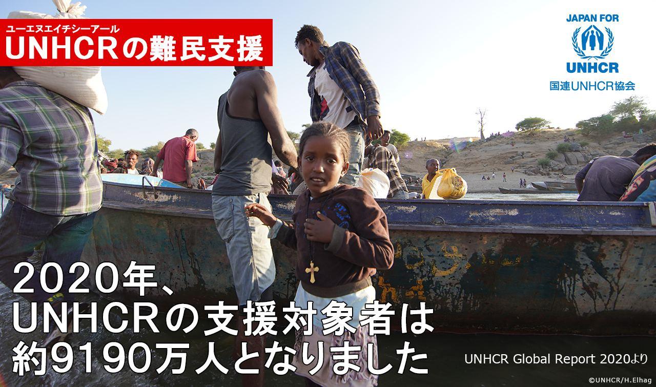 2020年、UNHCRの支援対象者は約9190万人となりました UNHCR GLOBAL REPORT 2020より 国連UNHCR協会